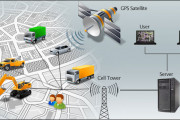 Fleet-Tracking-System1 Abpa | آبپا
