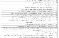 رئيس اداره منابع طبيعي شهرستان فيروزآباد عملكرد سال ١٣٩٦ خود را به صورت مكتوب اعلام كرد