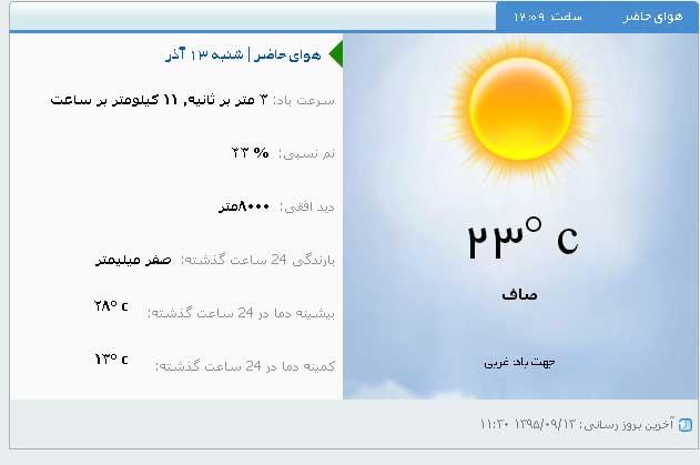 هواشناسی-فراشبند