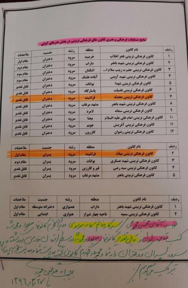 photo_2017-06-21_02-22-44 درخشش گروه سرود دانش آموزی فراشبند در فارس